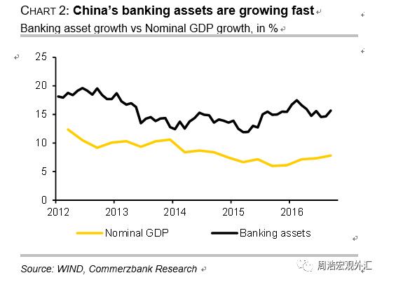 MPA来袭:银行总资产逆势扩张
