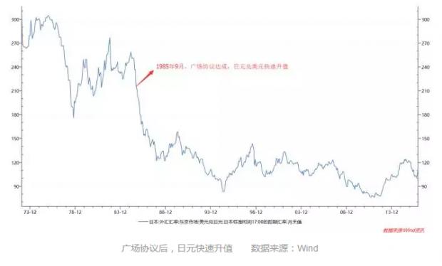 问人民币的未来 先看看国际货币历史