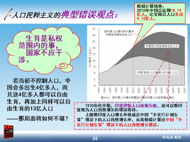 社会与人口学院_人口与资源的关系