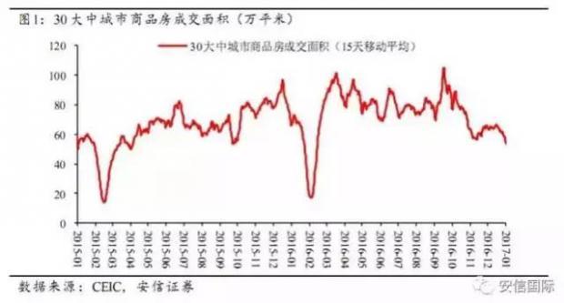 现货价格涨势趋缓 持续关注混改推进