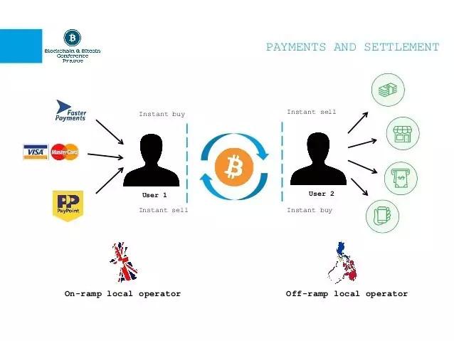 新货币收敛跨境支付流程,未来或许就是阿里币