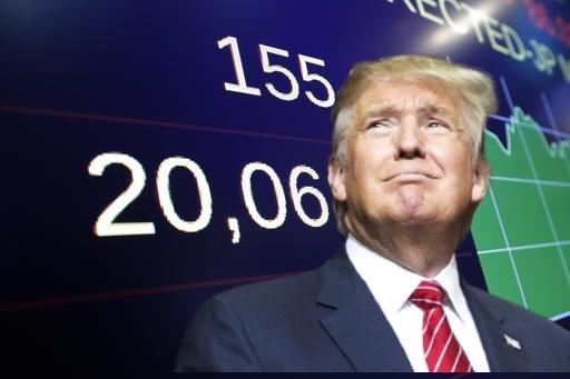道指连续第十二日录得收盘新高  投资者等待特朗普讲话