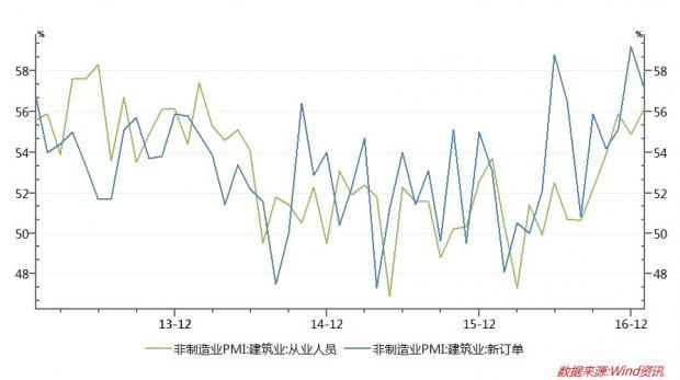 出口开门红强化经济向好预期