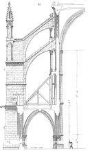 解决拱型建筑基墙厚度的方法:飞扶壁