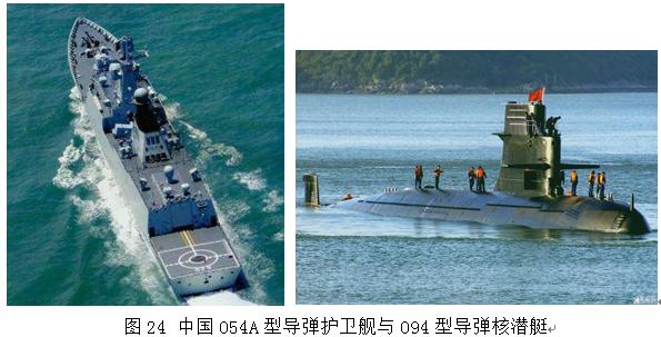 中国的航母到底处于什么水平?崛起中的中国航空母舰(下)(原创.科普)