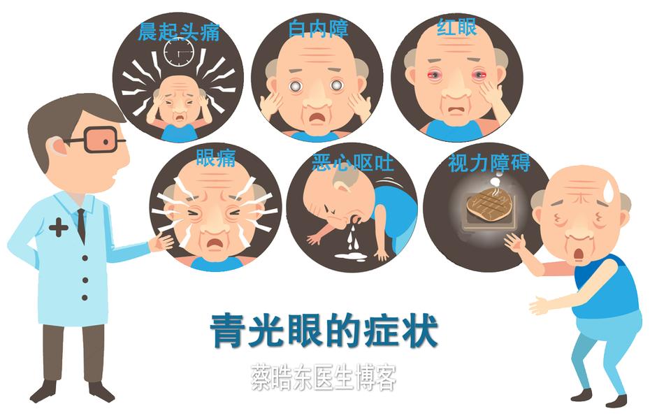 有青光眼的患者抗过敏治疗要小心
