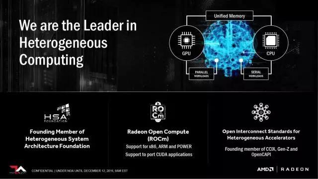 AMD Radeon Instinct,为AI而生。