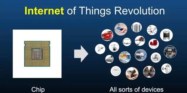 产品侧:数万亿的产品会AI ,万物互联,芯片是核心动力;