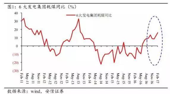 高频数据积极 商品价格维持高位