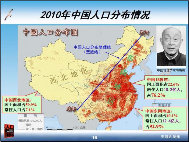 中国人口压力世界之最