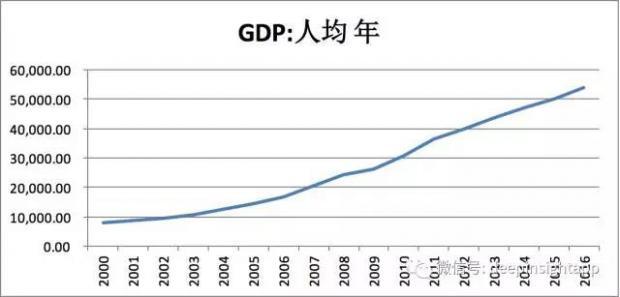 站在今天看未来,中国经济的超级周期已经结束了