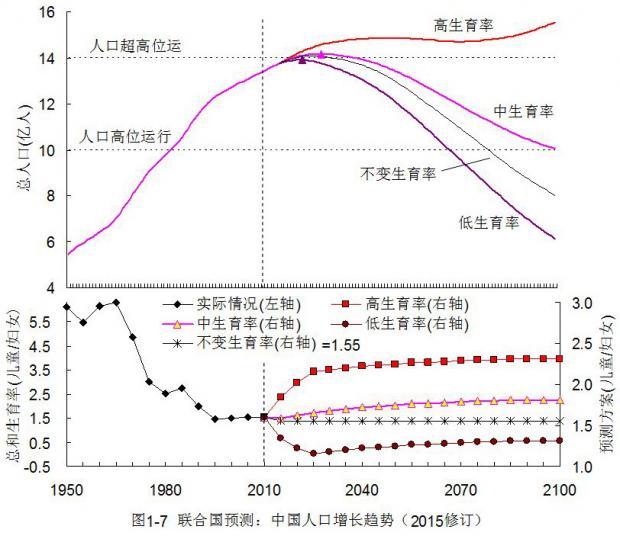 中国人口控制政策可以废止吗?