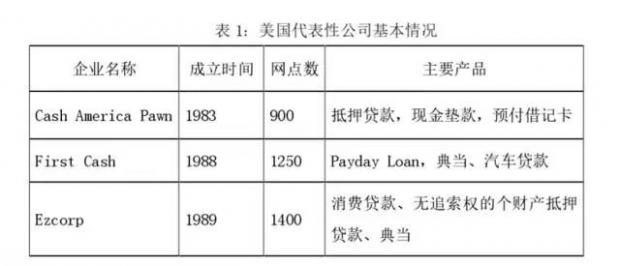"""""""现金贷""""业务的国际经验比较及对中国的启示"""