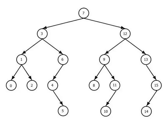 深度学习与层级性:从RNN到注意力与记忆