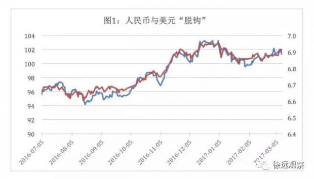 """人民币""""脱钩""""美元:新国际货币体系的开始"""