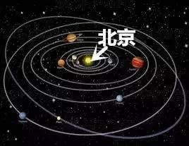 北京新规划:永远控人?