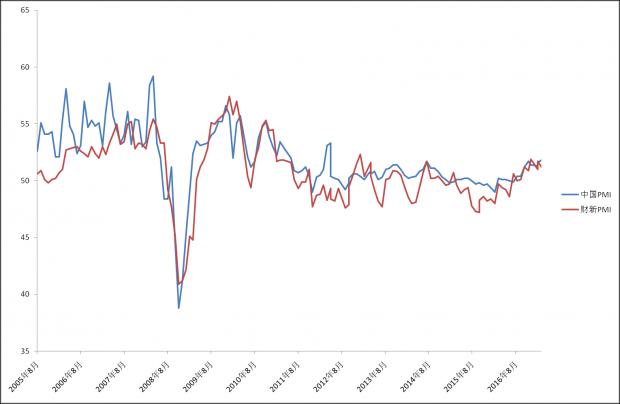 经济数据罕见提前公布