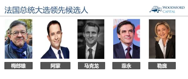 法国总统大选的左中右