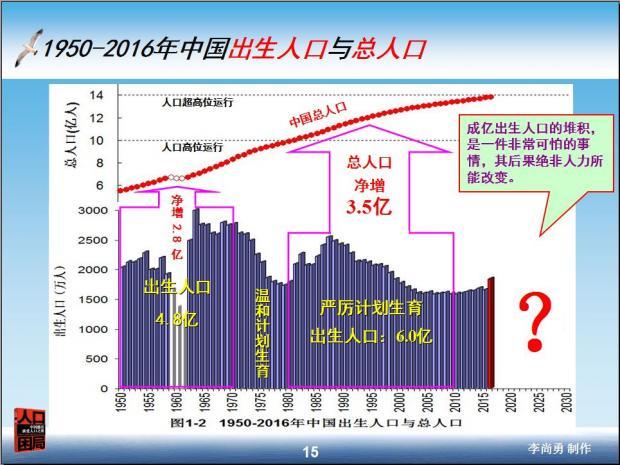 中国建国后的战争_建国前中国人口