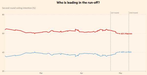 从数据分析看法国大选