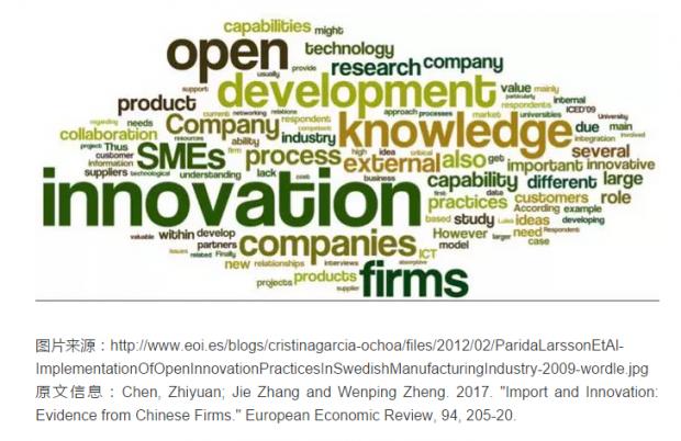 进口与企业的创新