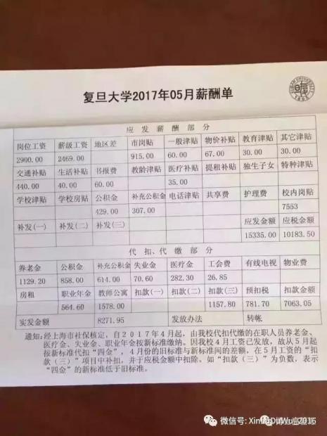 中国高校教师的待遇低不低?