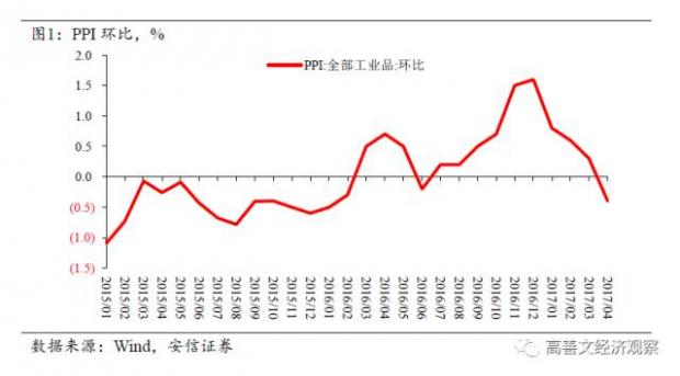 监管呵护,短期市场调整压力减弱