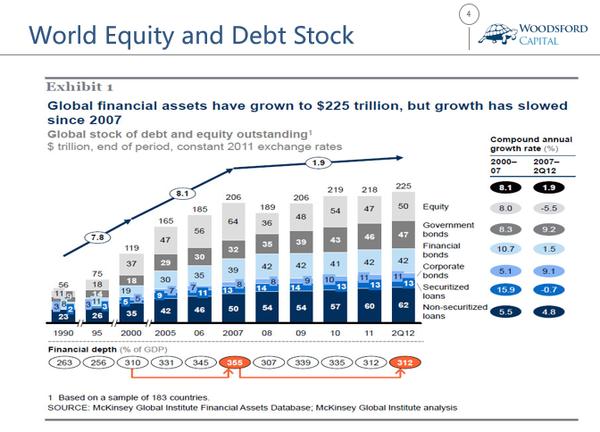 为什么我们要投资债券?如何投资债券?