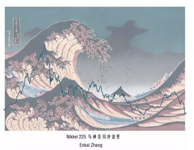 资产泡沫与货币政策:日本银行上世纪80年代中后期的血泪史