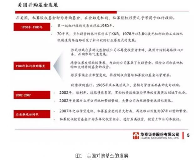 中国并购基金的现状、运作模式及发展前景
