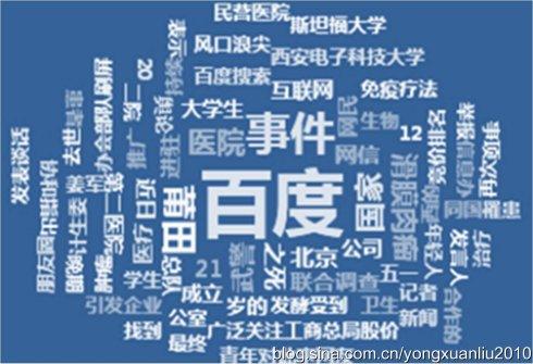 [转载]京东搅局:百度束发之年欲刎乌江?