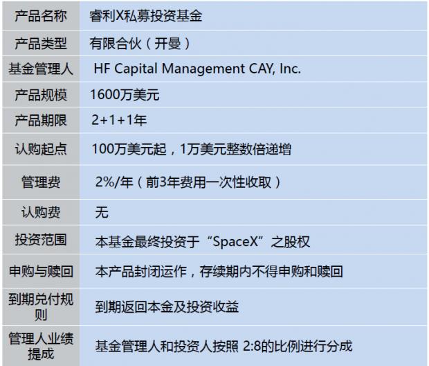 诺远资产推销的睿利X私募投资基金靠谱么?