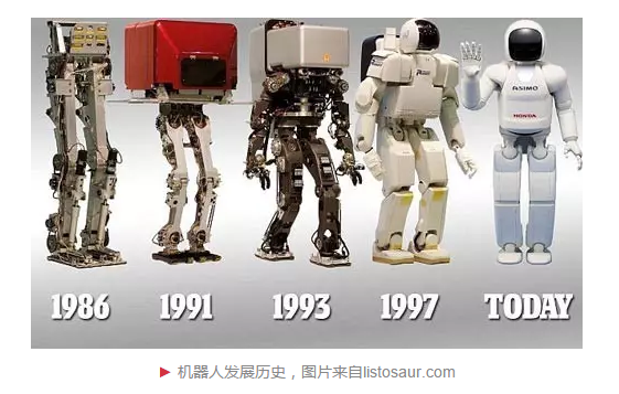 机器人发展回顾与思索 | 深度解读