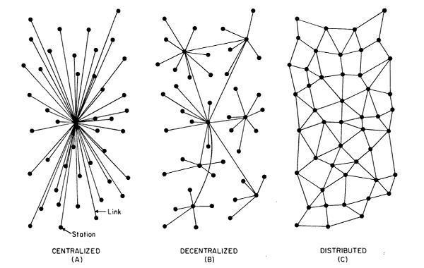 仁兄曰:区块链能拯救百度,从分布式计算、以及百度的分布式计算的基因谈起