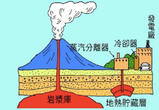 地热能发电.png