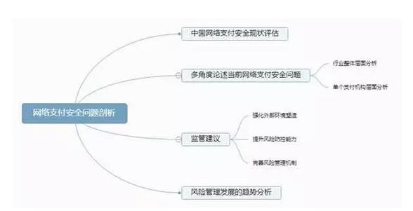 """中国网络支付安全:警惕""""风口""""变""""刀口"""""""