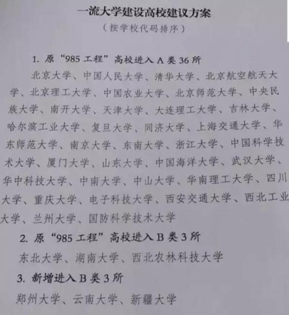 周忠和:中国高校通往世界一流大学之路