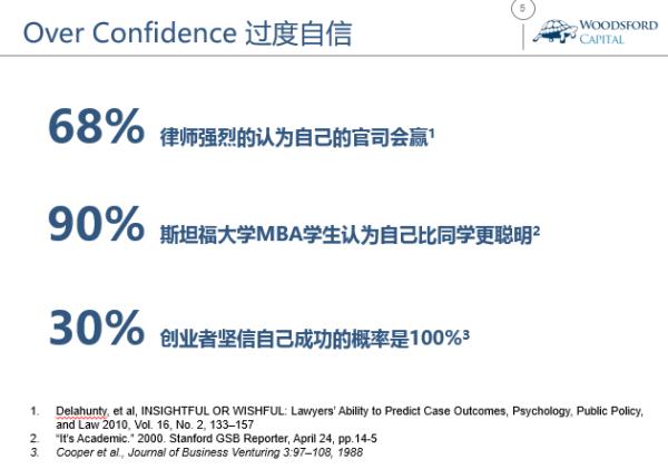 刘涛投资乐视的行为学分析
