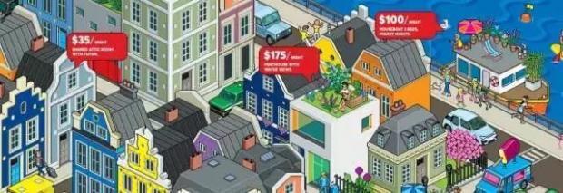 美国的私有财产权 | 生命、自由和住房共享的追求