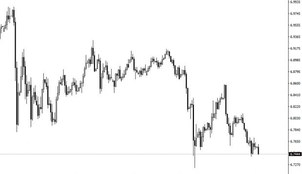 境外投资受打压,人民币汇率有望稳中有升