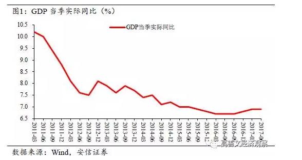 外需改善提振中国经济 金融监管中长期利好市场