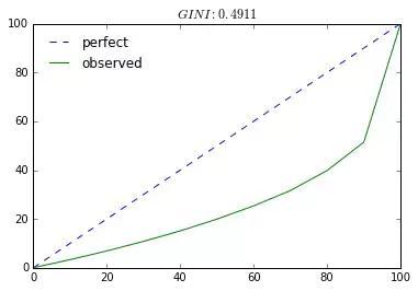 Flownetwork:流网络的开源Python包