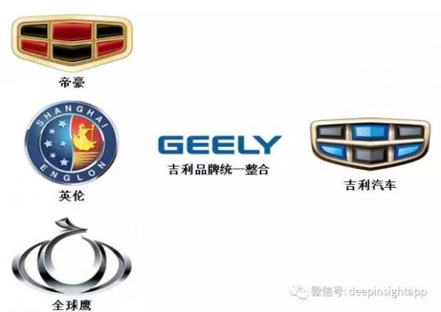 复盘吉利,未来的汽车行业机会如何把握?