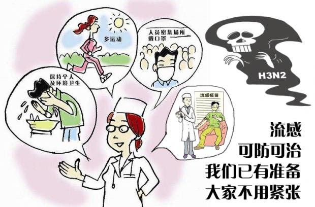 香港H3N2流感为何呈疯狂?