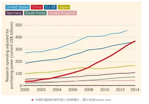 Cell杂志同日刊登3篇中国学者论文,生命科学或迎来快速发展时代