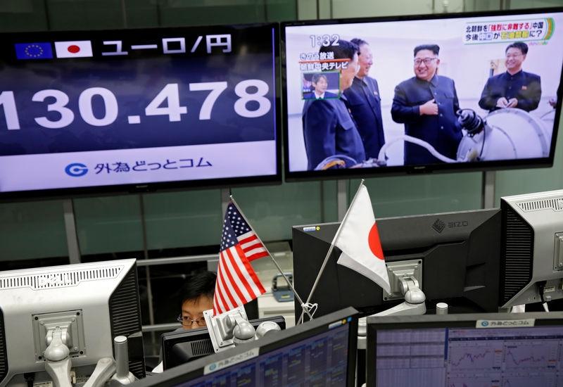 五张图看懂朝鲜核试验如何搅动全球金融市场!