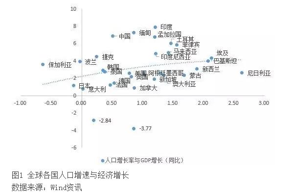 中国经济:是新的波动形式而非新周期