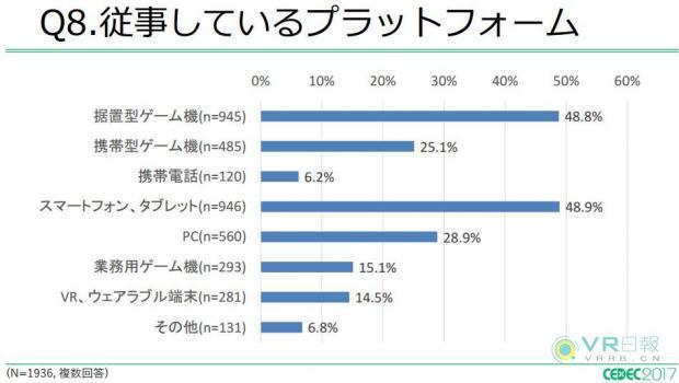 财阀文化与日本VR独立开发者的困境