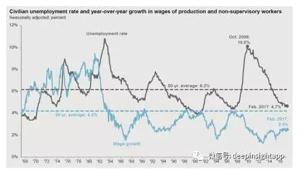 全球经济变迁风云录(二):冰雨风暴