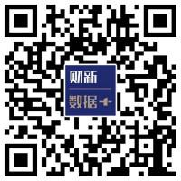 财新智库致力于成为中国金融基础设施建造商